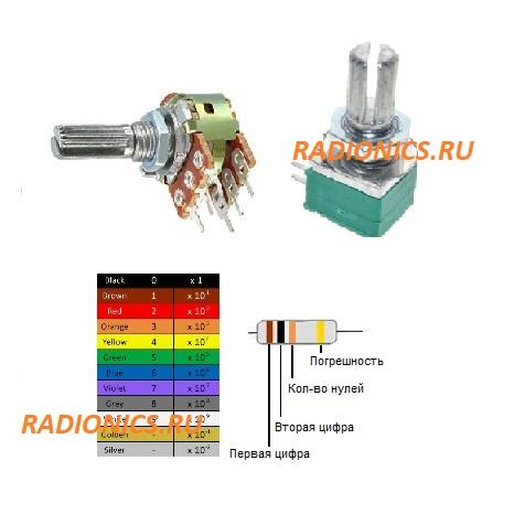 резистор, резистор купить, резистор цена, потенциометр, потенциометр купить, потенциометр цена, купить резисторы, купить потенциометры, купить по каталогу,купить со склада, купить под заказ, в каталога выбрать и купить, со склада и под заказ купить,  резисторы  и потенциометры купить,  международные стандарты качества ISO,купить резисторы разной мощности,потенциометры купить от известных производителей,  резисторы  купить ARCOL, потенциометры купить BOURNS, резистивные сборки купить VISHAY, фейдеры купить ALPS , доставка продукции, одной недели, со склада производителя, в регион России, в страны Таможенного союза, гарантийный срок, купить любой резистор, купить потенциометр, бесплатная  инженерно-техническая поддержка, по всей линейке, консультации по телефону, технические описания, чертежи, сертификаты соответствия, сертификаты качества, поиск аналогов,купить снятые с производства резисторы, купить реостаты, купить потенциометров, минимальными нормоупаковками,  крупным оптом, система скидок, надежно, конфиденциально.
